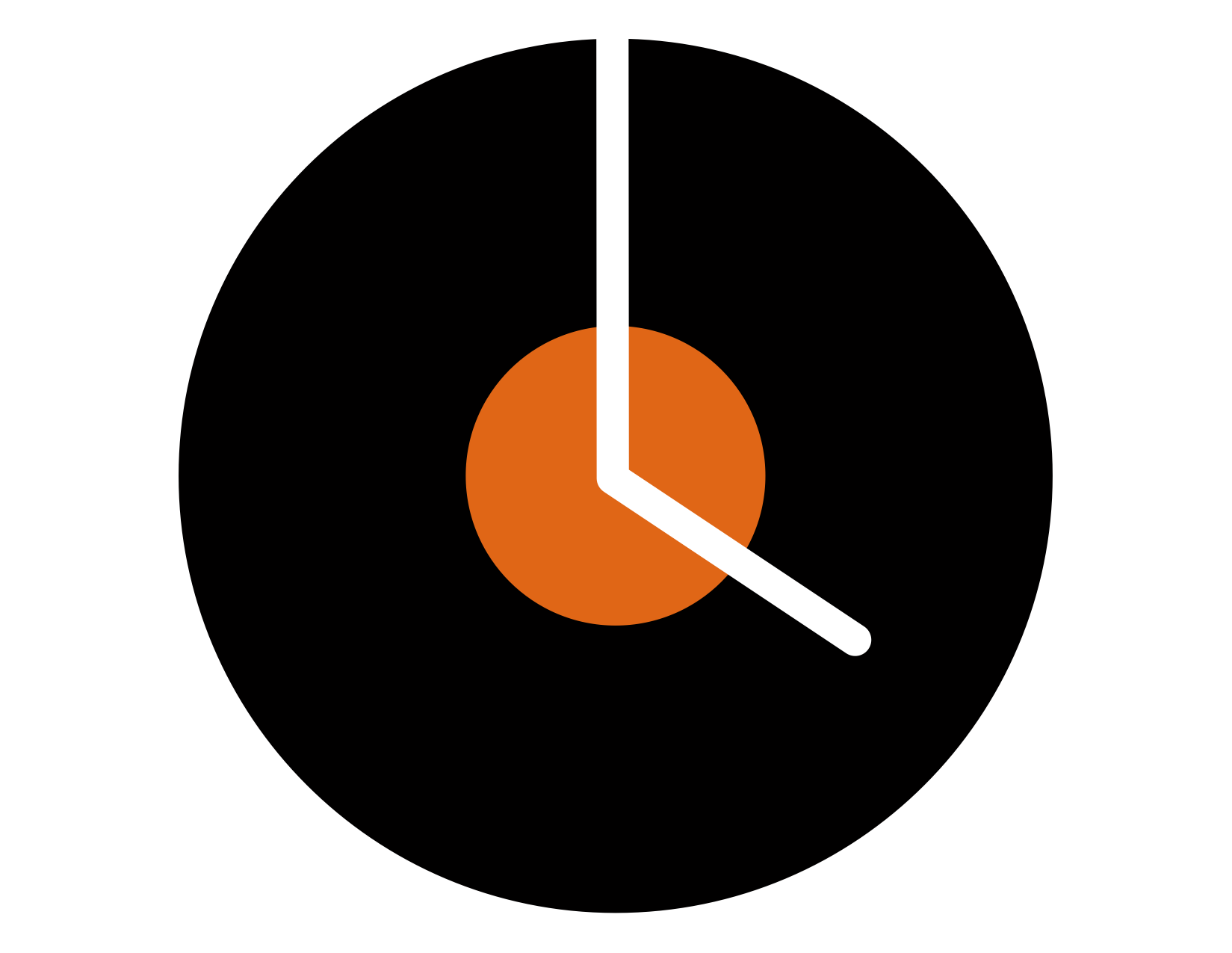 Watch repair Vancouver Logo